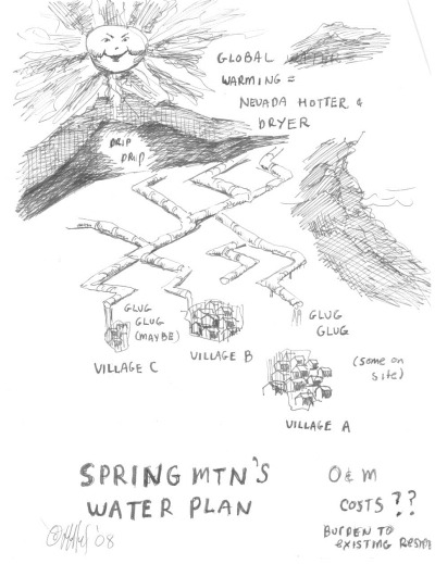 spring%20Mountain%20water%20plan